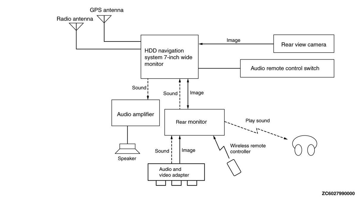 Video In  Audio In Project  Help Wanted   - Mitsubishi Forum